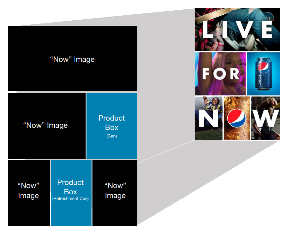 Pepsi branding guidelines for their Live for Now campaign